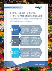 グローバルマーケティングサービス資料