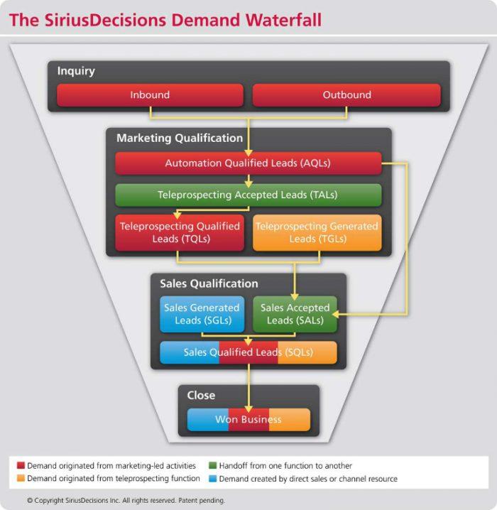 M1J-Marketing_202110_Demand Waterfall Part 1